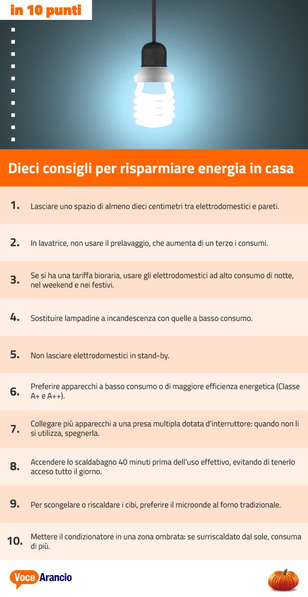 140325_DP_ING_VA_In10Punti_EnergiaCasa-VA (2)