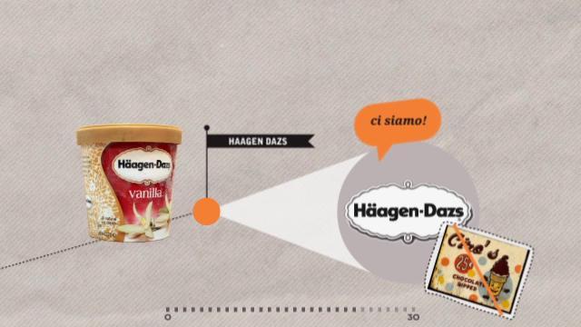 Si può avere successo fingendosi danesi?