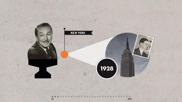 Come ha fatto Walt Disney a realizzare i suoi sogni?