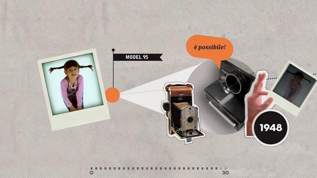 Come rivoluzionare la fotografia per far piacere alla figlia?