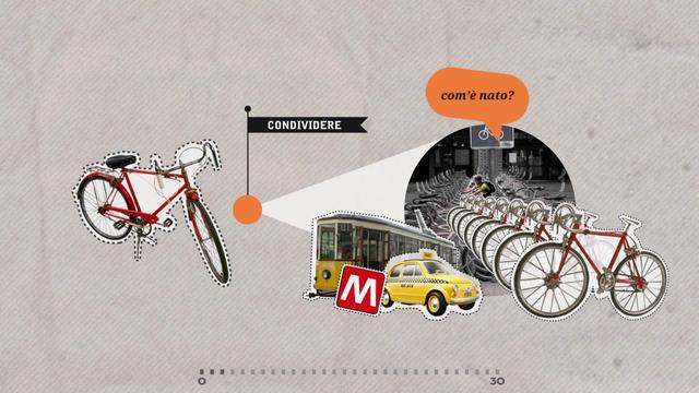 Sharing is caring. Come salvare una città con la bicicletta
