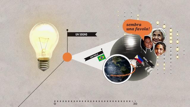 Si può fare un litro di luce?