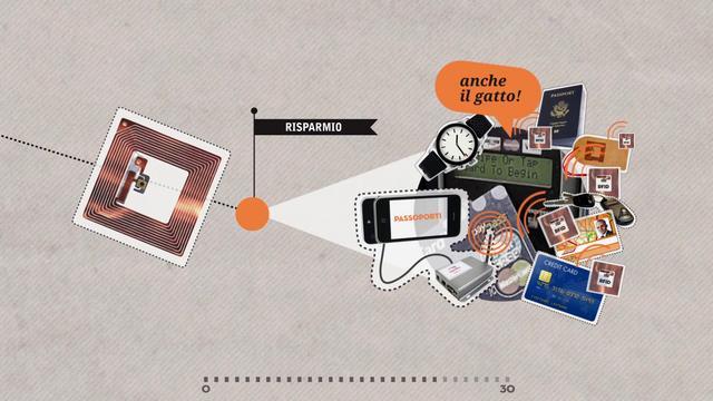 Che radiofrequenza ha il risparmio di tempo?