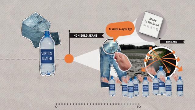 Quanta acqua beve un paio di jeans?