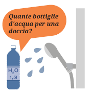 Quante bottiglie d'acqua si utilizzano per fare una doccia?