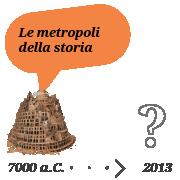 Le metropoli della storia