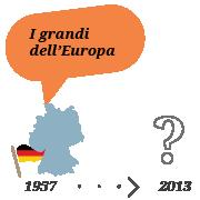 I grandi dell'Europa