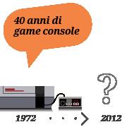 40 anni di game console