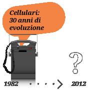 Cellulari: 30 anni di evoluzione