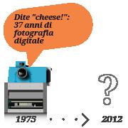 "Dite ""cheese!"": 37 anni di fotografia digitale"