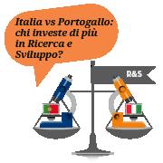 Italia vs Portogallo: chi investe di più in Ricerca e Sviluppo?