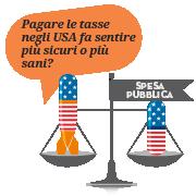Pagare le tasse negli USA fa sentire più sicuri o più sani?