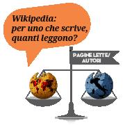 Wikipedia: per uno che scrive, quanti leggono?