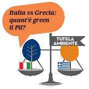 Come si sposano le regioni d'Italia?