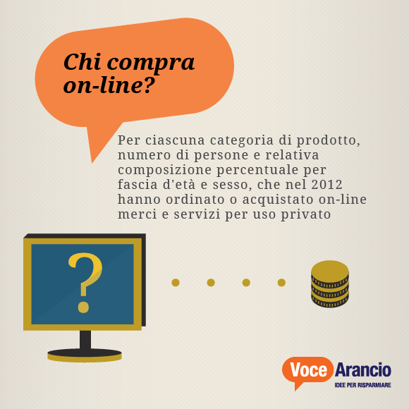 Chi compra on-line?