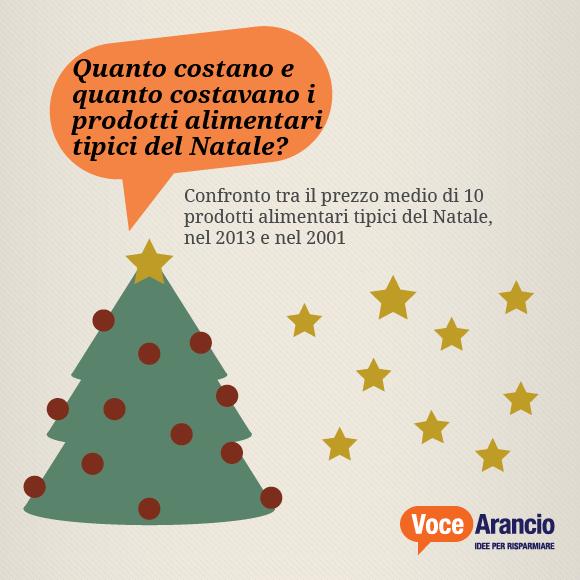 Quanto costano e quanto costavano i prodotti alimentari tipici del Natale?