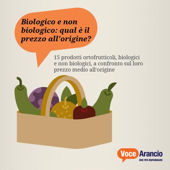 Biologico e non biologico: qual è il prezzo all'origine?