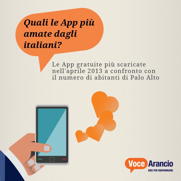 Quali le App più amate dagli italiani?