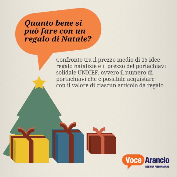 Quanto bene si può fare con un regalo di Natale?