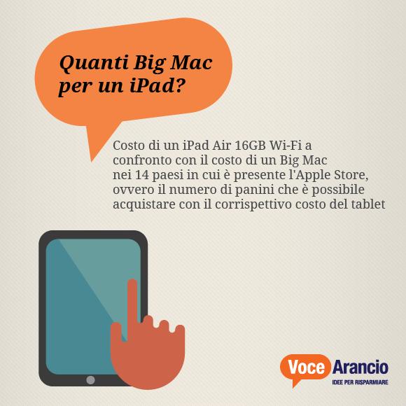 Quanti Big Mac per un iPad?