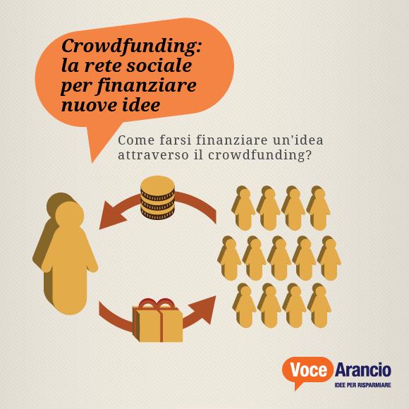 Crowdfunding: la rete sociale per finanziare nuove idee