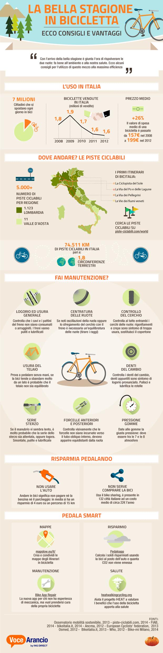 11ING_Bicicletta_0407 (2)