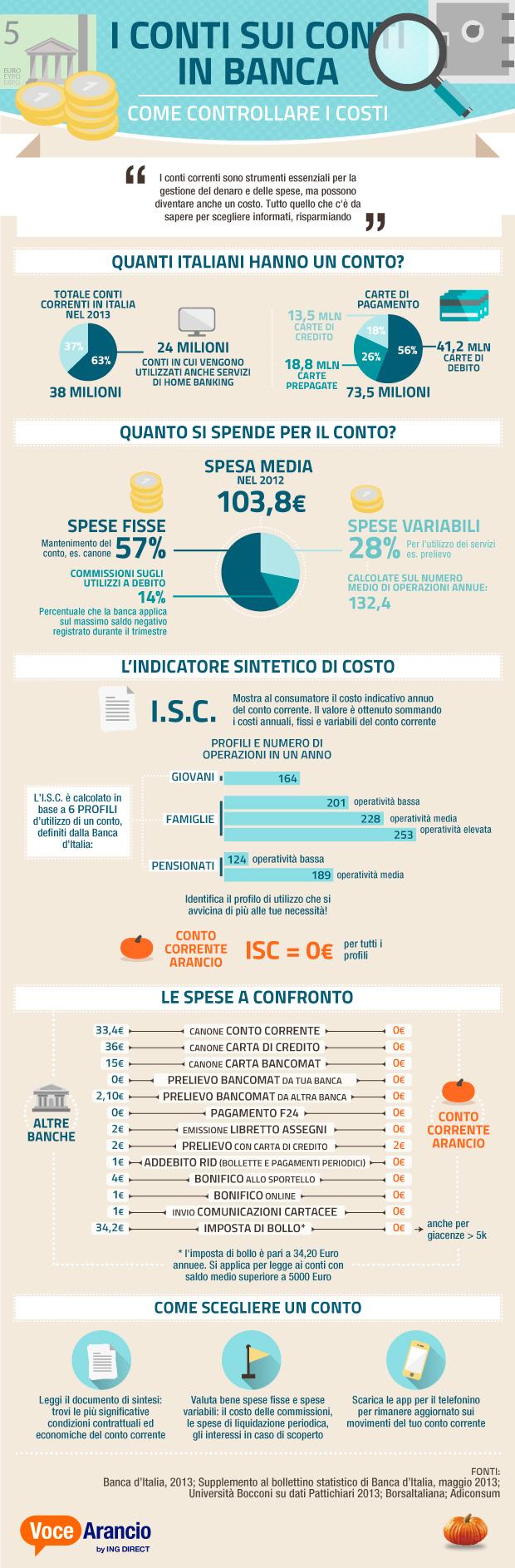 17ING_Conto-corrente3_0521_04 (1)