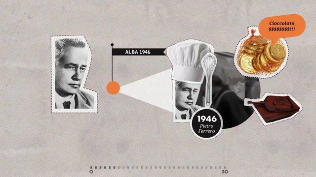 Com'è nata la cioccolata più popolare del mondo?