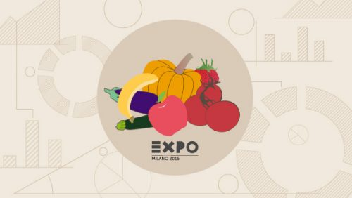 Tutto quello che c'è da sapere su Expo 2015