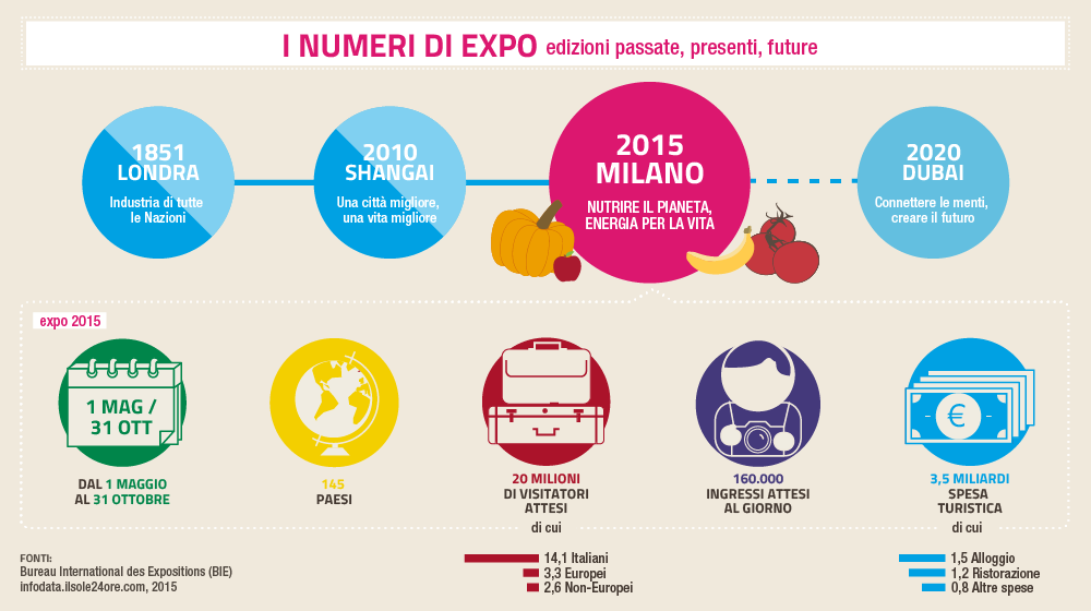 ING_infografica_150427_2-01
