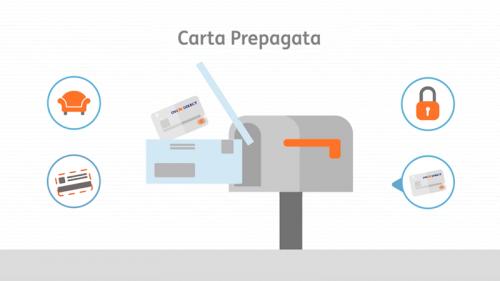 I vantaggi della carta prepagata