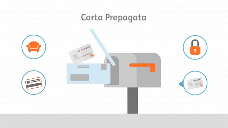carta prepagata ing direct
