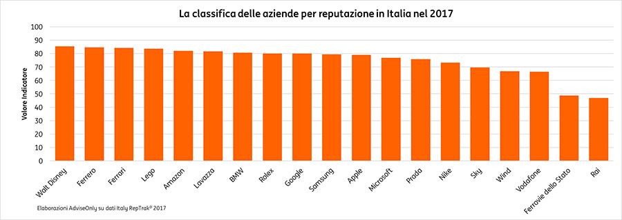 ferrari, storia di un successo italiano | vocearancio