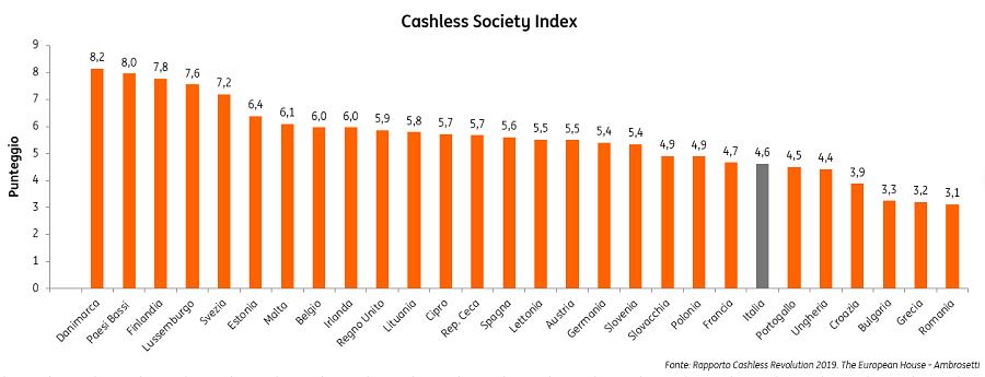 Cashless-society-3