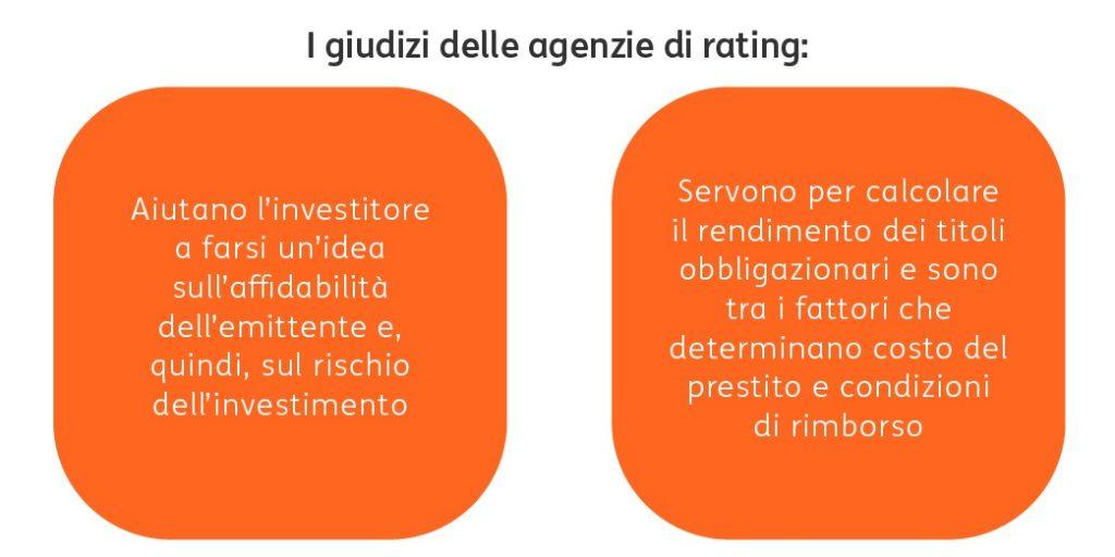Agenzie-rating-1
