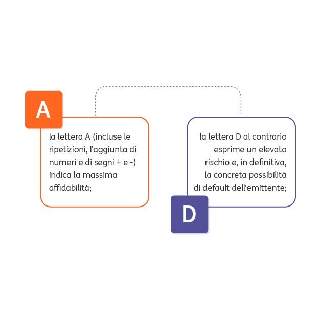Agenzie-rating-4