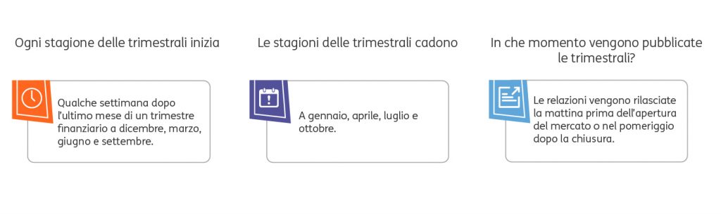 Trimestrali-di-borsa-03