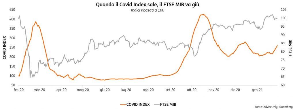 Sai-che-esiste-un-Covid-Index-2